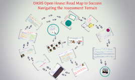 Road Map to Success