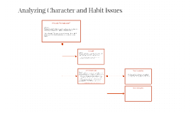 Analyzing Character and Habit Issues