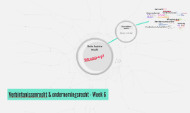Verbintenissenrecht & ondernemingsrecht Week 6