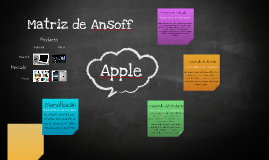 Copy of Matriz Ansoff