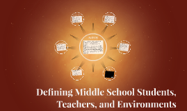 Defining Middle School Students, Teachers, and Environments