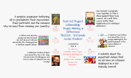 Text Set Project - Citizenship: People Making a Difference (3rd Grade Social Studies) - Competency Goal One