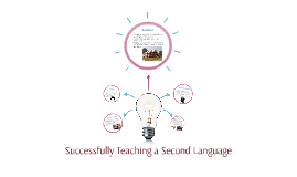 Successfully Teaching a Second Language