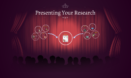 Copy of Presenting Your Research