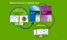 Ethics and Law in Health Care