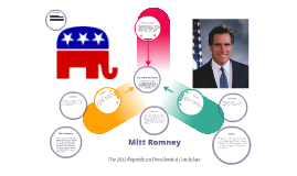 Mitt Romney Presentation