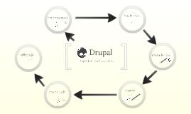Drupal: eligiendo el módulo correcto