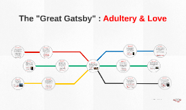 "The ""Great Gatsby"" : Adultery & Love"