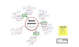 Copy of Mobile payments overview