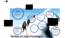 The Roles of a Sports Psychologist