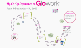 Copy of My Co-Op Experience at Glowork