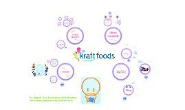 Copy of Kraft Foods