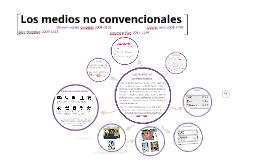 Copy of Los medios No Convencionales
