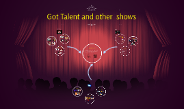 Copy of Talent's shows