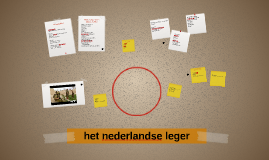het nederlandse leger