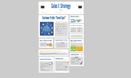 Sales I: Strategy pt2 (Sweet Spot and Sourcing New Leads)