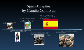Time line of Spain