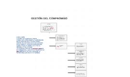 Copy of GESTIÓN DEL COMPROMISO