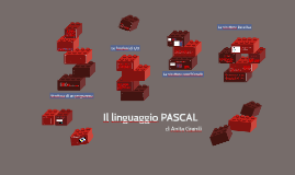 Il linguaggio PASCAL