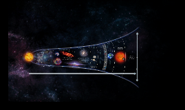 Copy of Astronomy Timeline