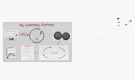 Copy of My Learning Journey