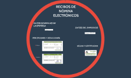 RECIBOS DE NOMINA ELECTRONICOS