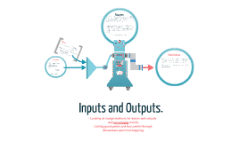 Copy of HCI Inputs and Outputs