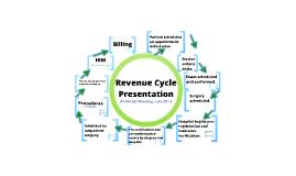 Copy of Revenue Cycle Presentation