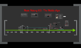 Music History 102: The Middle Ages