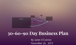 60 day business plan