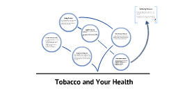 Tobacco and Your Health