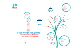 DataDrivenPrograms