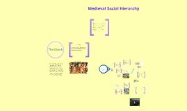 Copy of Medieval Social Hierarchy