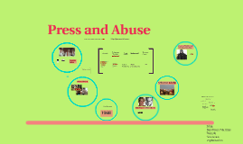 Copy of Sexual Abuse as a journalistic Sensation
