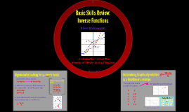 Basic Skills Review Assignment: Inverse Functions