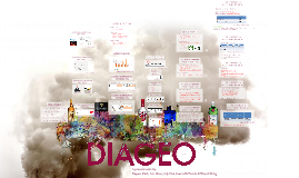 Carbon Accounting, Group 1: Diageo