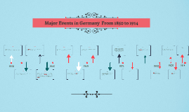 Major Events In Germany