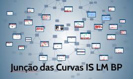 Copy of Junção das Curvas IS LM BP