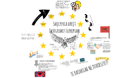 Shqiperia drejt Integrimit Europian