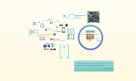 Copy of Copy of Proyecto Tecnologico