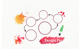 Copie de Design Prezi