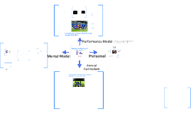Sports Curriculum 3