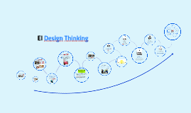 Copy of Design Thinking como pedagogía para la innovación