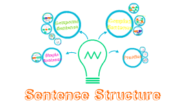 Copy of Copy of Sentence Structures