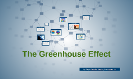 Copy of Copy of GreenHouse Effect