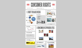 Copy of CONSUMER RIGHTS AND RESPONSIBILITIES