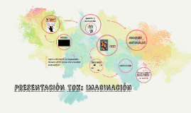 Presentacion Mateo: Imaginacion
