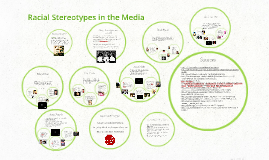 Copy of Stereotypes in the Media