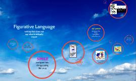 Figurative Language Intro