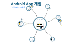 Android_ViewGroup속성
